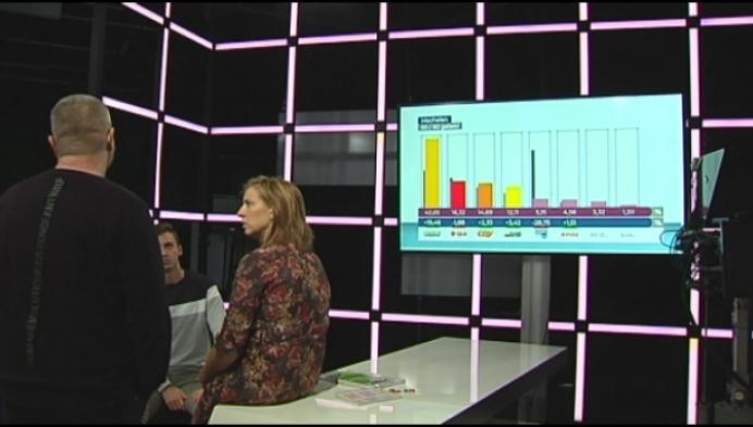 Bij RTV weet u als 1ste alles over de verkiezingen